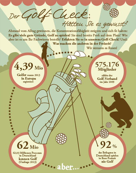 Infografik Golf-Check
