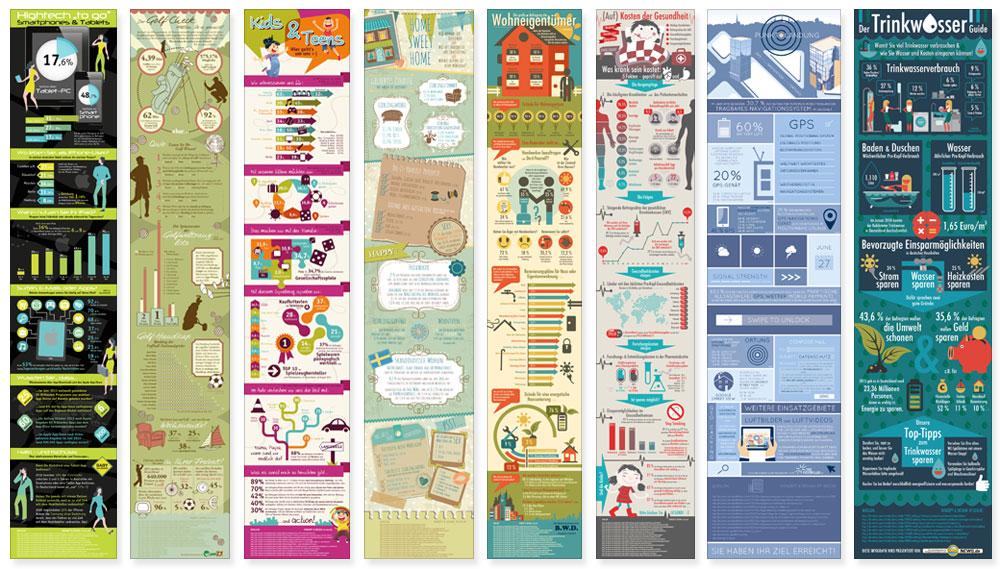 Gestaltung Infocharts